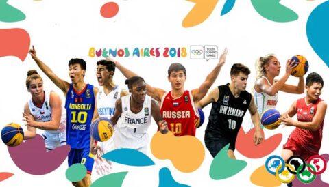 Gençlik Olimpiyat Oyunları, buenos aires
