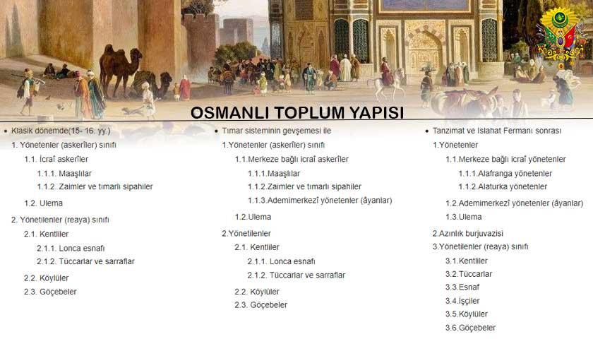 Osmanlı toplumu, Yöneten ve yönetilen ayrımı