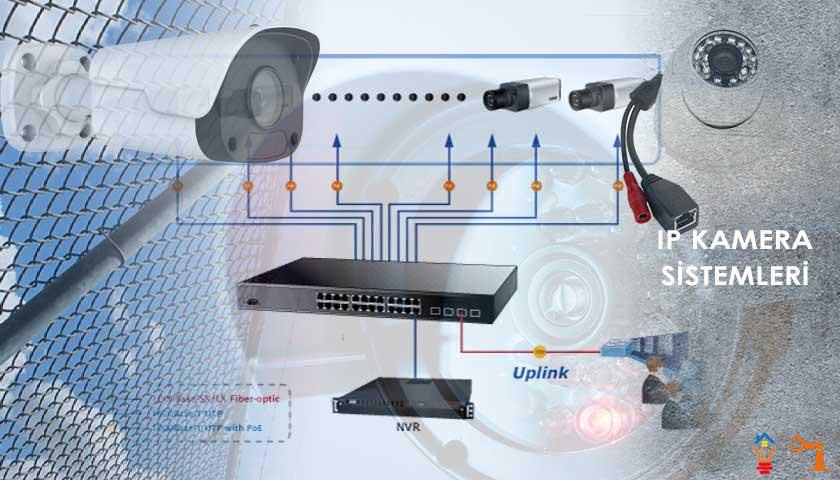 IP Kamera – NVR Sistemi