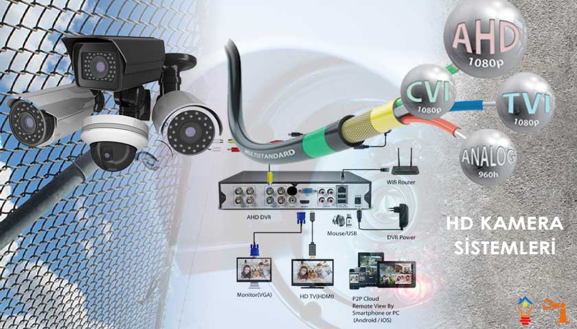 AHD Kamera Sistemleri Kurulum – Montaj