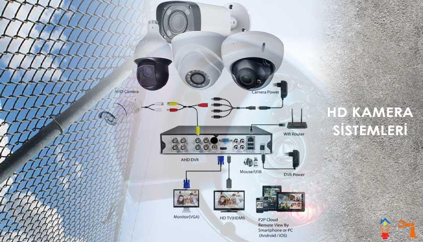 4 Kameralı AHD DVR Sistemi